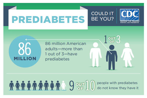 diabetes health campaign ii