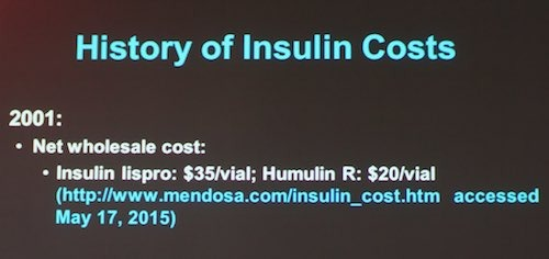 insulin costs history