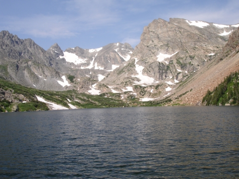 The Lake and the Peaks