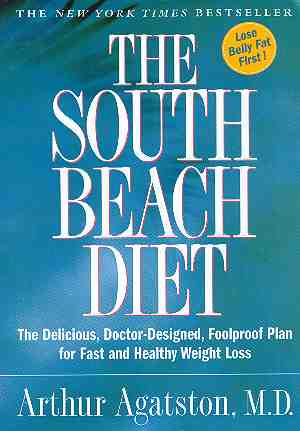 South beach diet and green tea